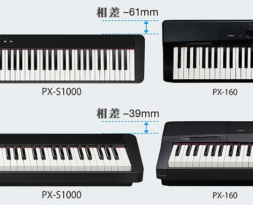 Casio PX S1000 - 更薄更好的設計